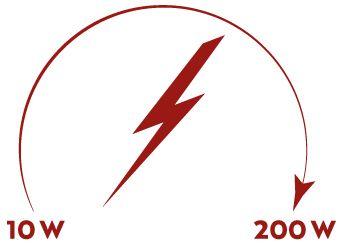 La box Thor : 200W de puissance éclair !