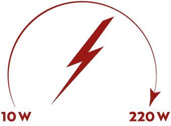 La box GEN : 220W de puissance vraiment à votre portée !